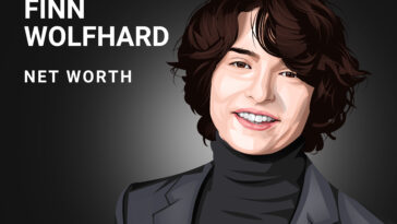 Finn Wolfhard Net Worth